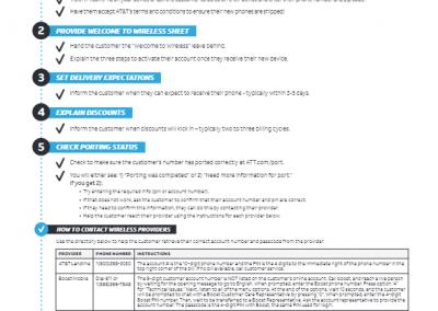 Activation Checklist