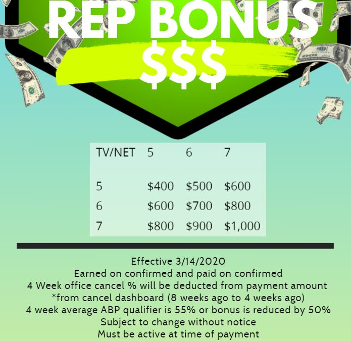 Weekly Rep Bonus