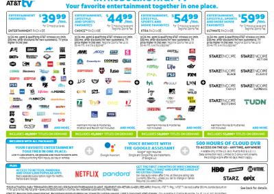 AT&T tv sales sheet